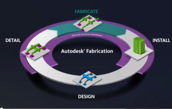Autodesk Fabrication CADmep 2013